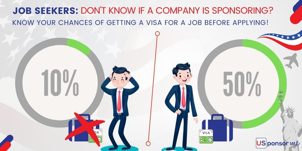 The chance you get a visa for an open job for the USA